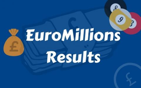 Latest Euromillions Results Checker