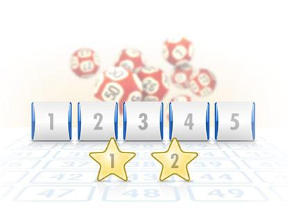 Euromillions prizes list